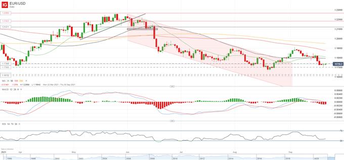 Keeping Steady Within Range Ahead of FOMC