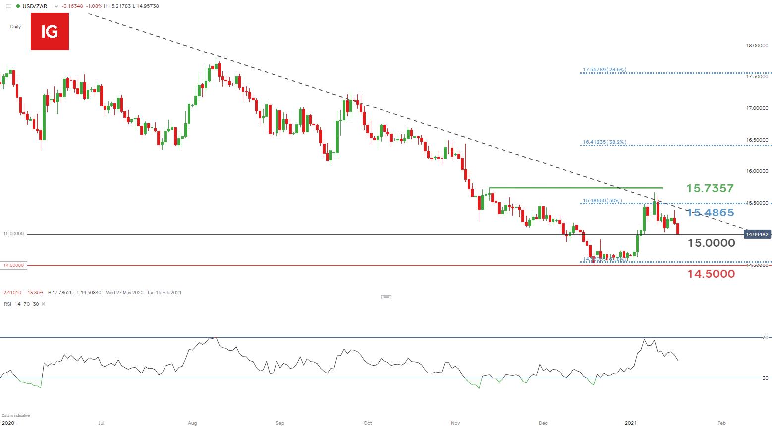 0 01 btc zar