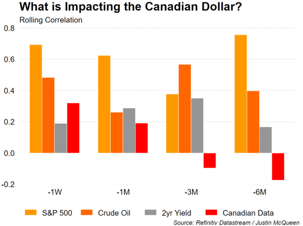 CAD Rate Outlook: CAD/JPY, AUD/CAD Levels to Watch