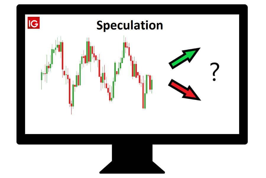 How can you successfully speculate in the forex market?