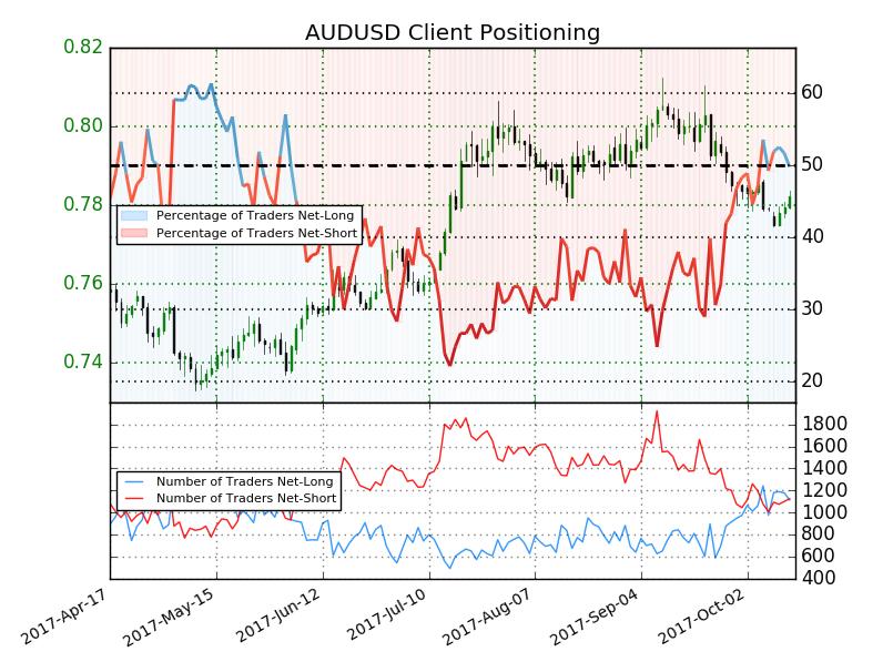 EUR/JPY y AUD/USD: análisis técnico y estrategias de trading