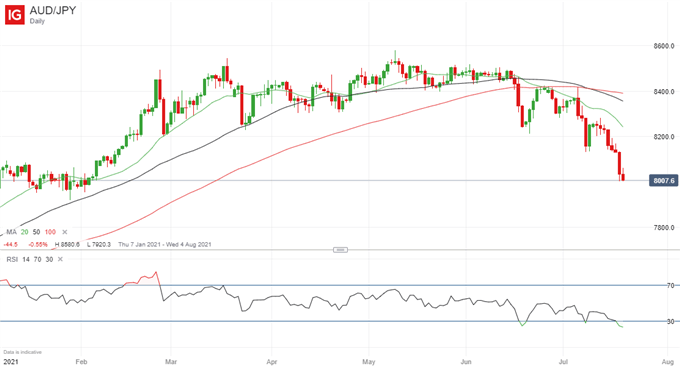 Market Sentiment Poor: Gold, JPY May Climb Further on Risk Aversion