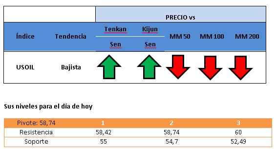 La desaceleración del sector retail en UK complica la recuperación de la Libra (GBP/USD a la baja)