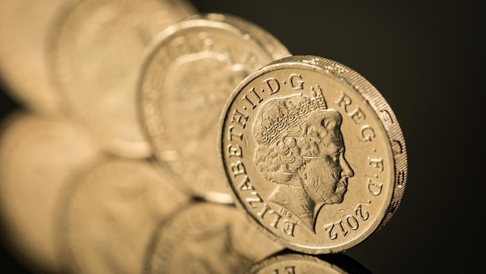 Idea de trading: Largo GBP/USD en límite inferior de canal descendente