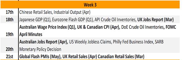 GBP/USD Weekly Forecast: GBP/USD Eyes Yearly Peak, EUR/GBP Holds Range