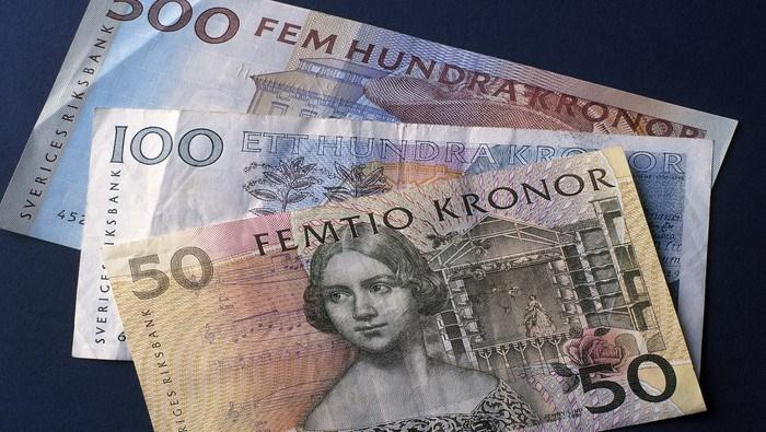 Idea de trading: Corto USD/NOK en resistencia de máximo histórico con un objetivo en 9.0600