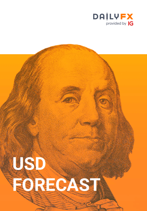 Can USD Bulls Really Take Control?
