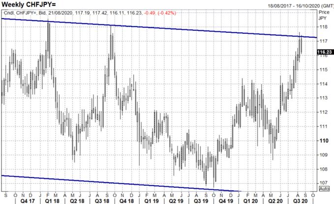 US Dollar Cautious Ahead of FOMC, NZD/USD Flying High