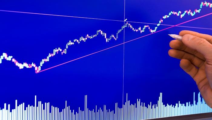 Tres consejos para trazar correctamente líneas de tendencia en los gráficos de Forex