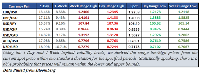 Extreme NZD/USD Volatility Expected as Fed and RBNZ Meetings Loom