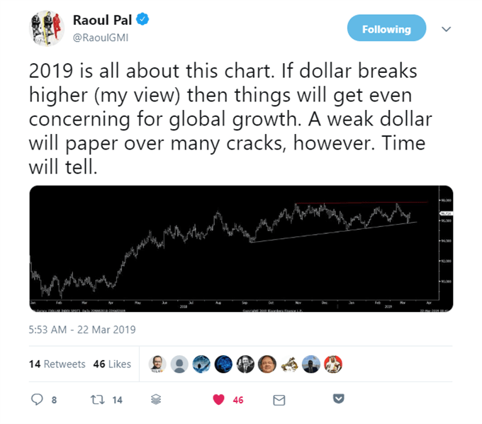 Raoul Pal Tweet