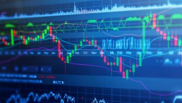 Dow Jones, DAX & Gold Price Technical Analysis on Fed Day