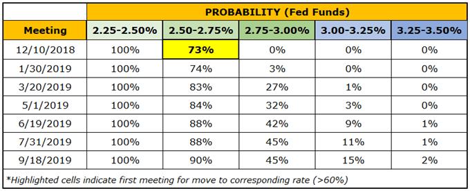 FX Week Ahead: UK & Canadian CPI; FOMC, BOJ, & BOE Meetings