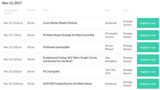 DailyFX US AM Digest: British Pound Slips, Japanese Yen Gains at Start of Week