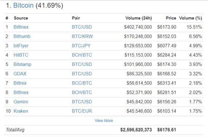 BTC price chart 2.png