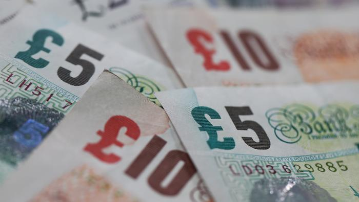 GBP/USD Technical Analysis: Weakness to Continue