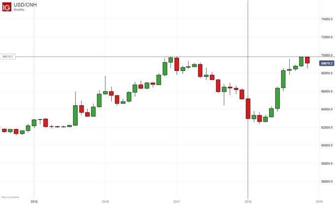 Yuan Weakness Seems Justified, Currency War Looks Unlikely