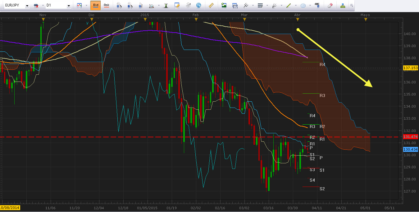 El mercado estará atento a las declaraciones de Kuroda del Banco de Japón.