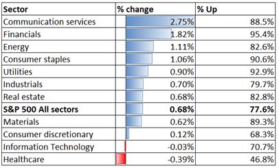 Nasdaq 100 Futures Drop on Mixed Tech Earnings, Hang Seng and ASX 200 May Fall