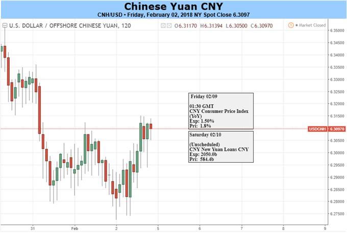 Yuan May Suspend Advance amid Trade Concerns