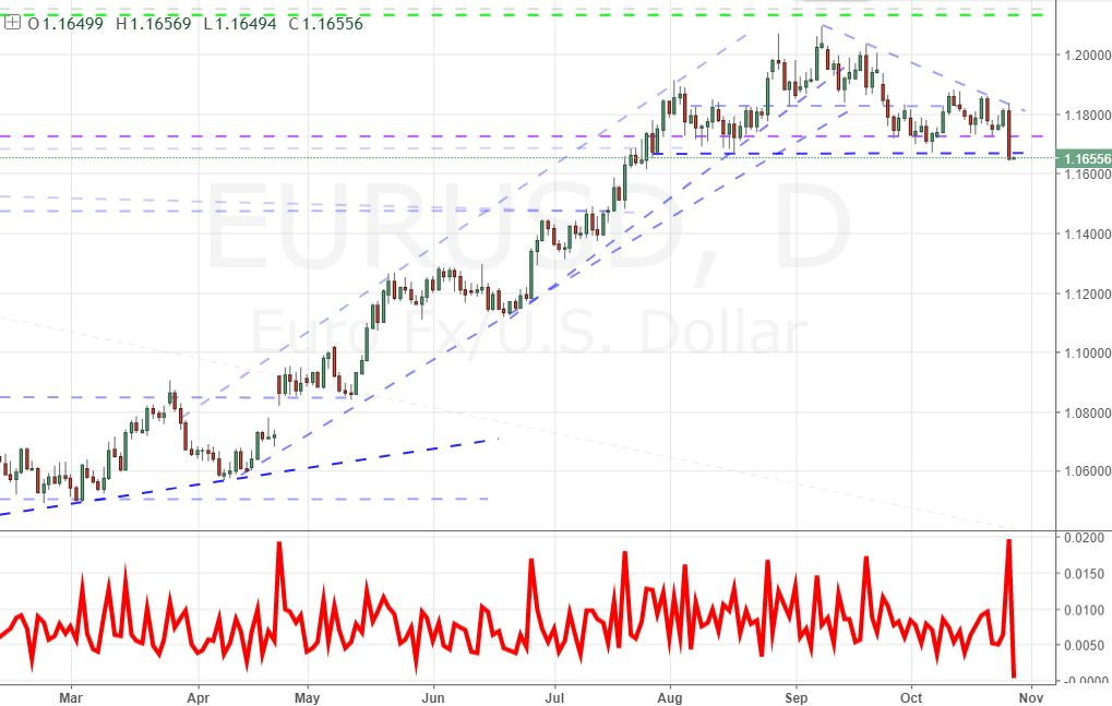 The Ecb S Decision Helped Dollar Afterhours Earnings Give Stocks A Charge