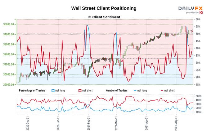 Broader Uptrend Remains Intact Despite Volatility