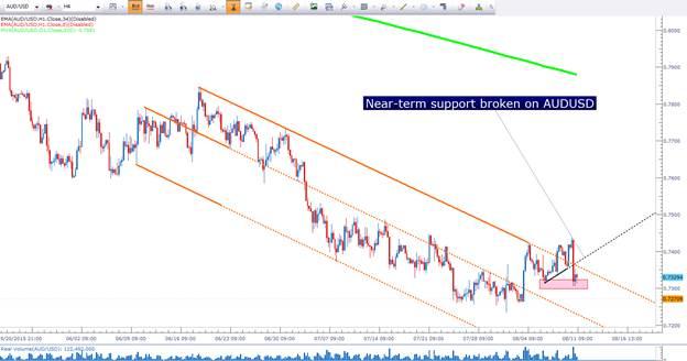 Temas Importantes: Tendencia continúa en las divisas de materias primas