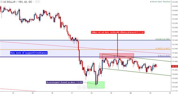 Kuroda (BoJ), Draghi (ECB), Bank of Canada & FOMC Minutes on the Horizon