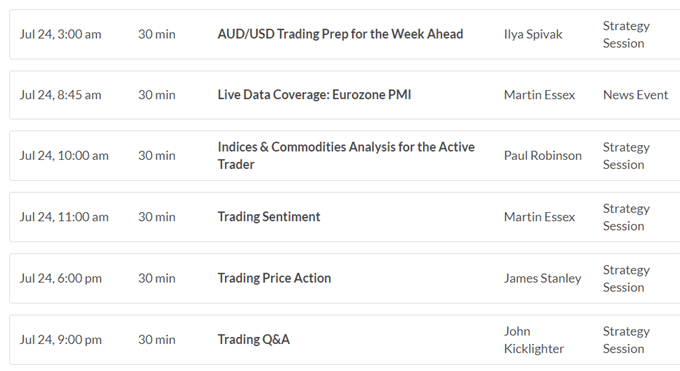 USDTRY Eyes Record High, AUD Outperforms Ahead of CPI - US Market Open