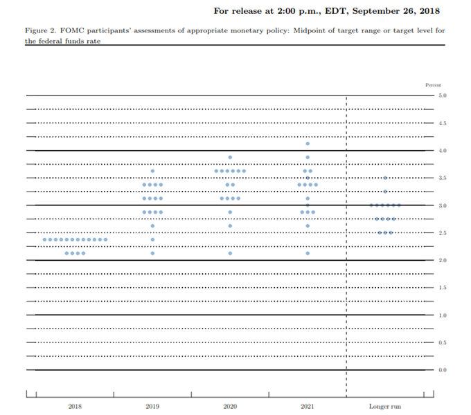 USD/CAD Rate Threatens Bearish Trend Ahead of U.S. NFP Report