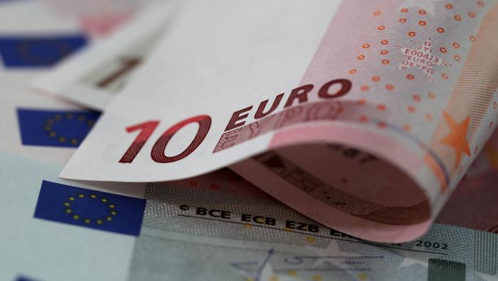 EUR/CAD: Aguardando confirmación de patrón de doble techo para entrar en corto