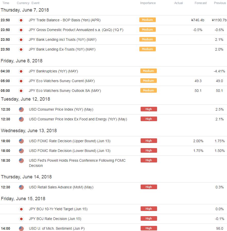 Análisis relacionados USD/JPY