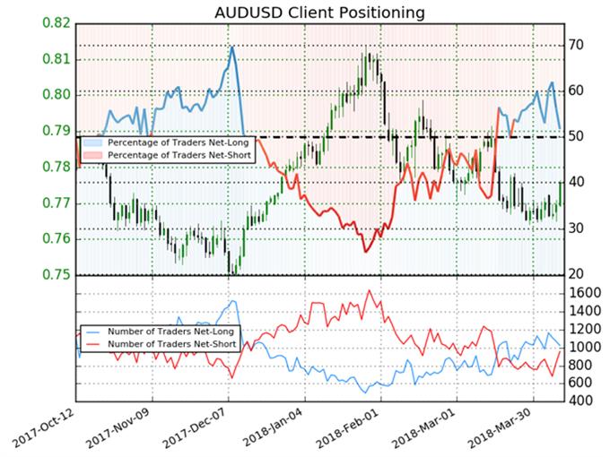 Asia AM Digest: Aussie Dollar Awaits China Data As Mood Improves