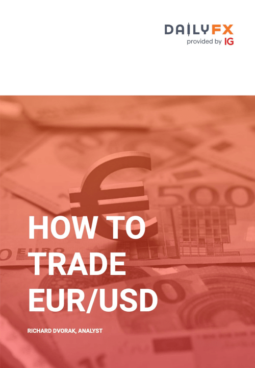 How to Trade EUR/USD