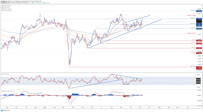 British Pound Outlook: Looming Brexit Deadline May Weigh on GBP/USD