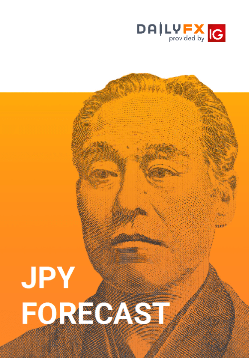 Japanese Yen Q3 Fundamental Outlook, Dow Jones and S&P 500 Eyed