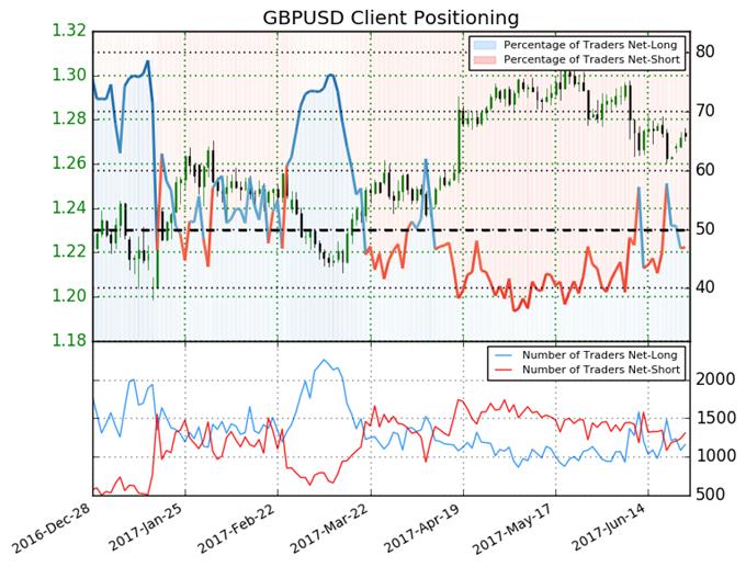 British Pound Likely to Stick to Narrow Trading Range