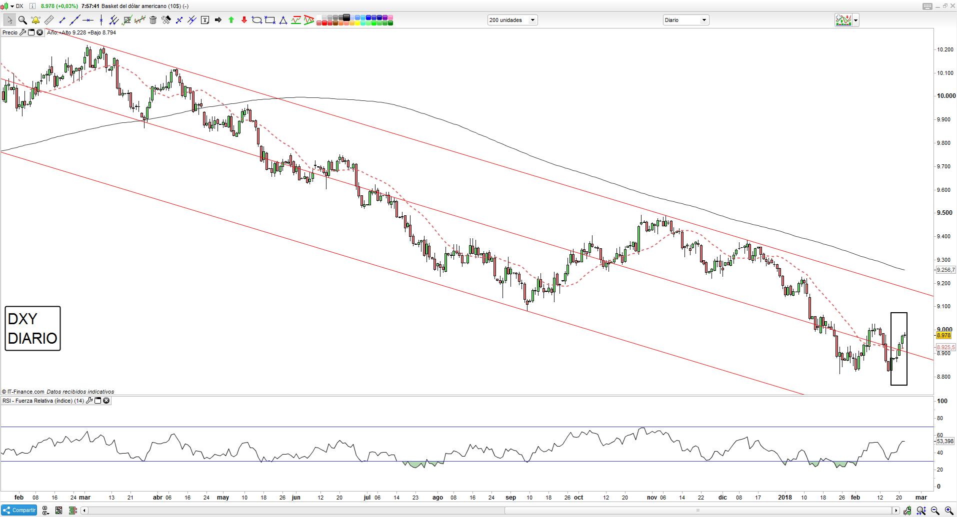 Mercados asiáticos mixtos tras actas de la FED. Dólar en recuperación.