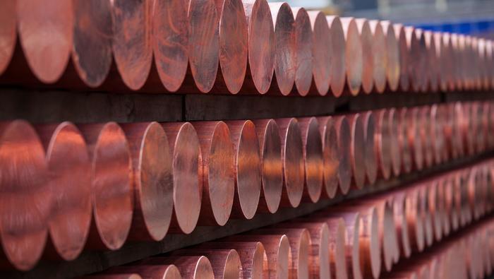 Precio del cobre amplía el latigazo bajista y confirma patrón de hombro-cabeza-hombro