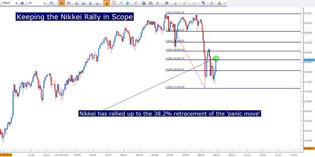Esperanza de estímulos lleva  los precios de las acciones al alza