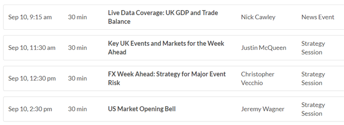"""Brexit Deal """"Realistic"""" in 6-8 Weeks, GBP Outperforms - US Market Open"""