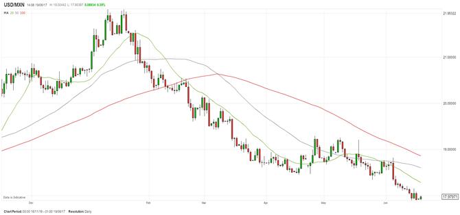 FX Markets Turn to Central Banker Speakers, RBNZ Decision, Canadian CPI