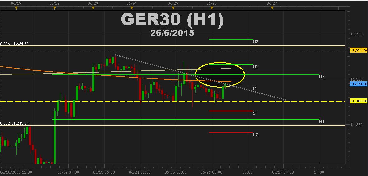 Mercados inquietos ante aproximación a fecha límite de Grecia.