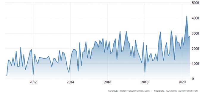 EUR/CHF : L'euro-franc consolide malgré le regain d'optimisme en Europe