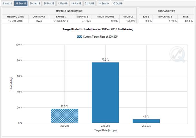 USD/JPY Rate Forecast: Bearish RSI Signal Emerges Ahead of U.S. CPI