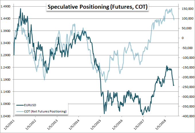 Question Equity, Dollar and Oil Trends Amid Speculative Upheaval
