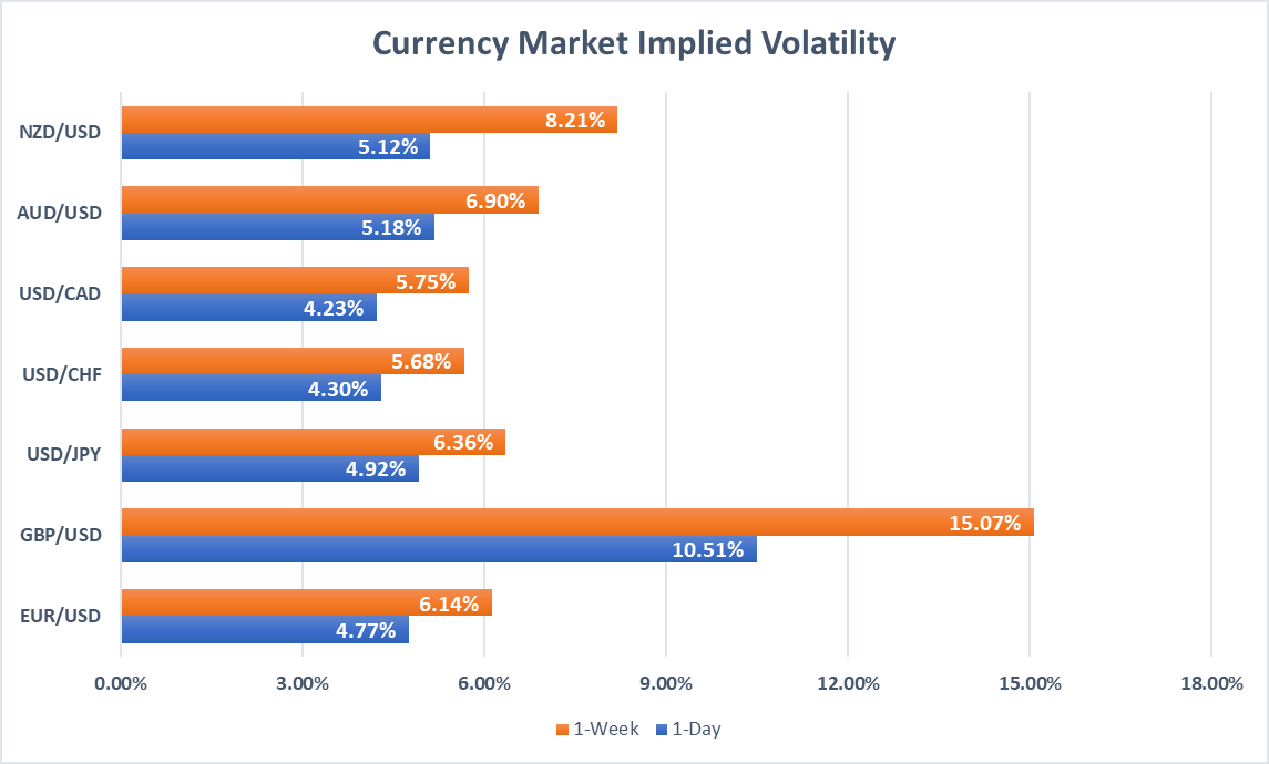 Current forex prices