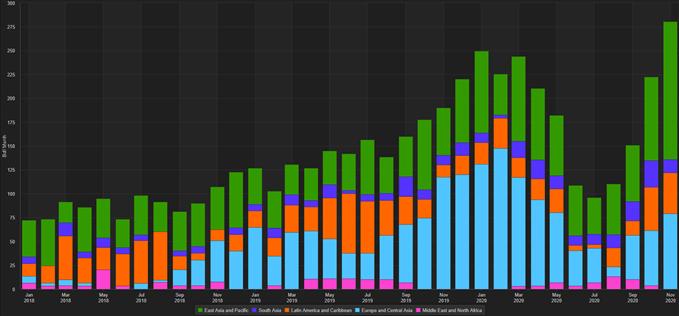 U.S natural gas exports