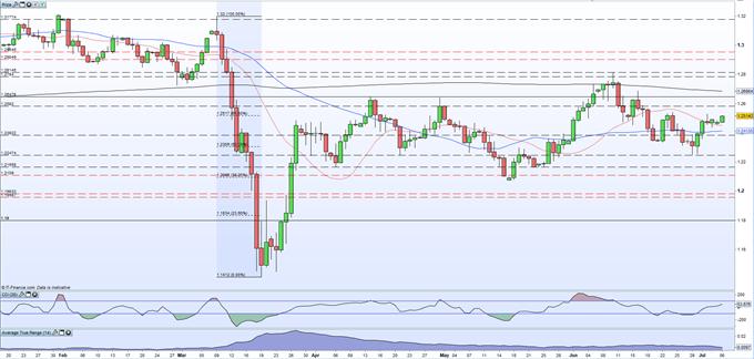 GBP/USD, EUR/GBP and FTSE 100 Latest Outlooks - UK Market Webinar
