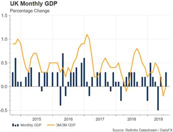GBP/USD Shoots Higher, AUD/USD Breaks Resistance - US Market Open